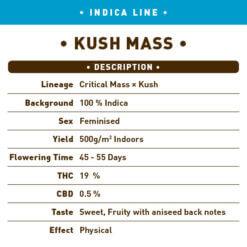 Kush Mass