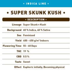 Super Skunk Kush